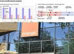 Plany Orange na najbliższe kwartały: przede wszystkim niższe koszty