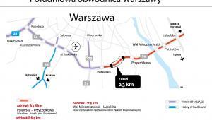 Poludniowa obwodnica Warszawy