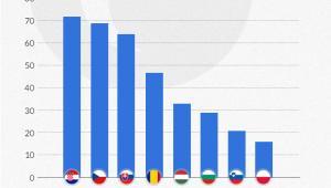 Wykres 1 (infografika Dariusz Gąszczyk)