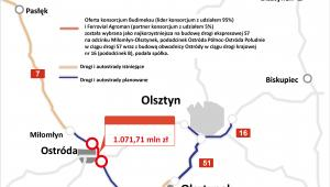 Przetarg na S7 - Ostróda, warmińsko-mazurskie