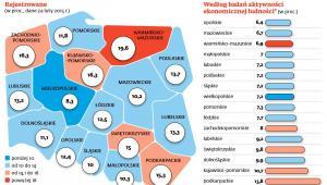 Stopa bezrobocia w województwach