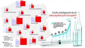 Liczba uchylających się od obowiązkowych szczepień - mapa
