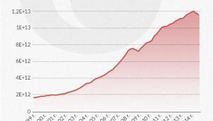 Światowe rezerwy walutowe (infografika Dariusz Gąszczyk)