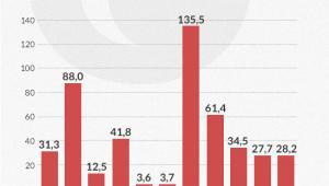 Wartość rynkowa matek polskich banków