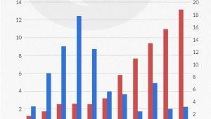 Elektrochłonność i udział w produkcji (Infografika: DG)