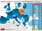 Bezrobocie, ubóstwo, śmieciówki i dyplomy w kieszeni. Jak żyje się młodym w Europie?