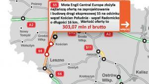 S5 - węzeł Kościan Południe - węzeł Radomicko