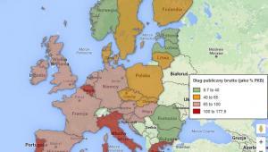 Najwięksi dłużnicy w Europie