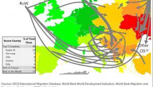 Przepływy pieniężne wewnątrz państw UE, źródło: MFW
