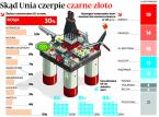 Eksperci: Europa zbyt zależna od obcej ropy. Polska szczególnie narażona na zakłócenie dostaw