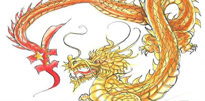 Chiny, źródło: Saxo Bank