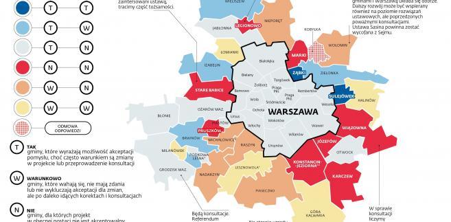 Ustawa o metropolii warszawskiej - sondaż