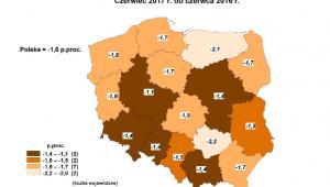 Zmiany stopy bezrobocia w czerwcu 2017 w województwach, GUS