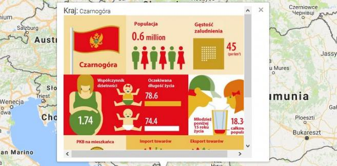 Bałkany zachodnie PKB per capita