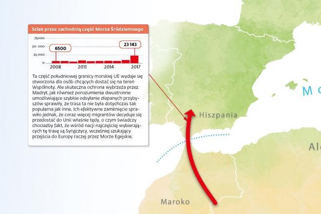 Hiszpania - szlak zachodni