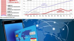 Płatności zbliżeniowe dostępne dla niemal połowy posiadaczy kart
