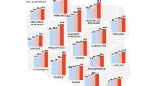 Średnie cena gruntów w I kw.2015  według woj.