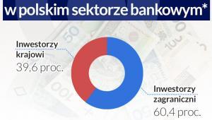 Infografika: D.Gąszczyk