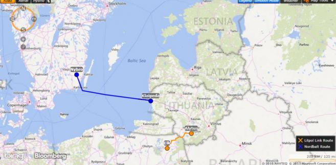 Most energetyczny między Polską i Litwą oraz Litwą i Szwecją - kable energetyczne Litpol i Nordbalt