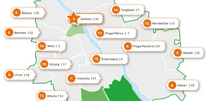 Ranking Dzielnic Warszawy, źródło: OtoDom