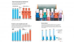 Reforma edukacji - likwidacja gimnazjów (p)