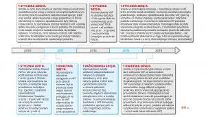 25 lat Vat - kalendarium lata 2010-2014 (c)(p)