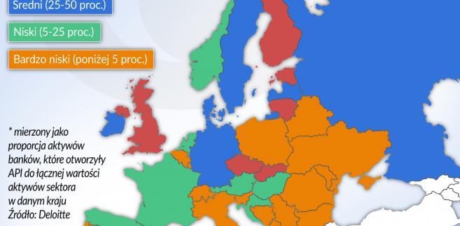 Open banking stopien otwarcia Europa, źródło: OF