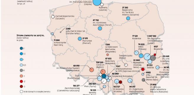 Mapa SKOKi