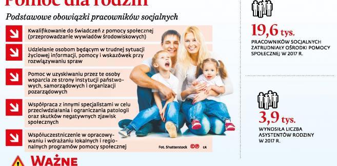 Pomoc dla rodzin (p)