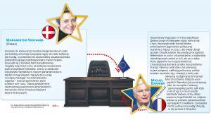 KE unia - kandydaci 2
