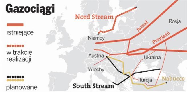 Istniejące gazociągi w Europie oraz planowany South Stream i Nord Stream (w budowie).