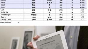 E-czytniki i tablety