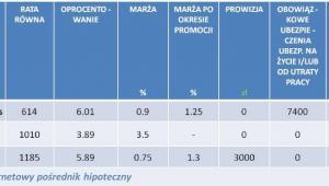 INVIGO TOP 10 – ranking liderów poszczególnych kategorii  – sierpień  2012 r.